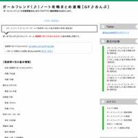 ガールフレンド(♪)ノート攻略まとめ速報【GF♪おんぷ】